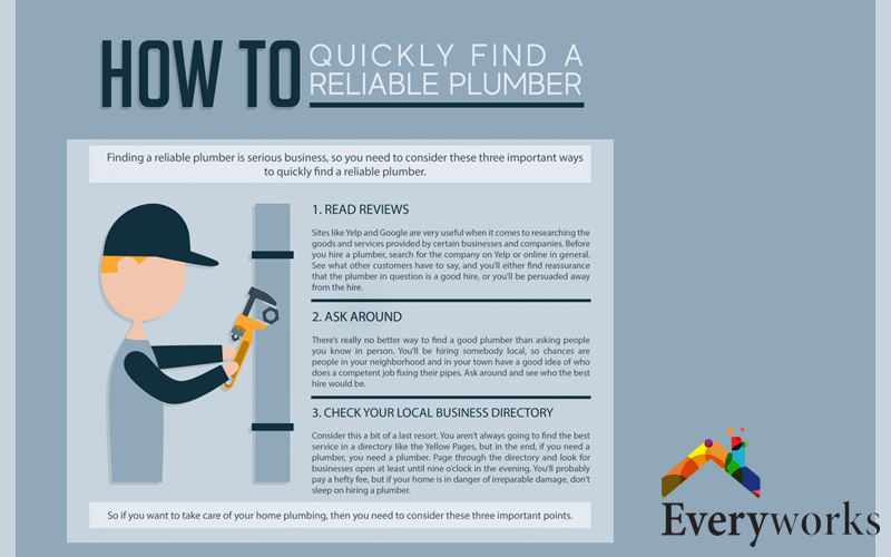 edited-find-a-reliable-plumber-everyworks-singapore
