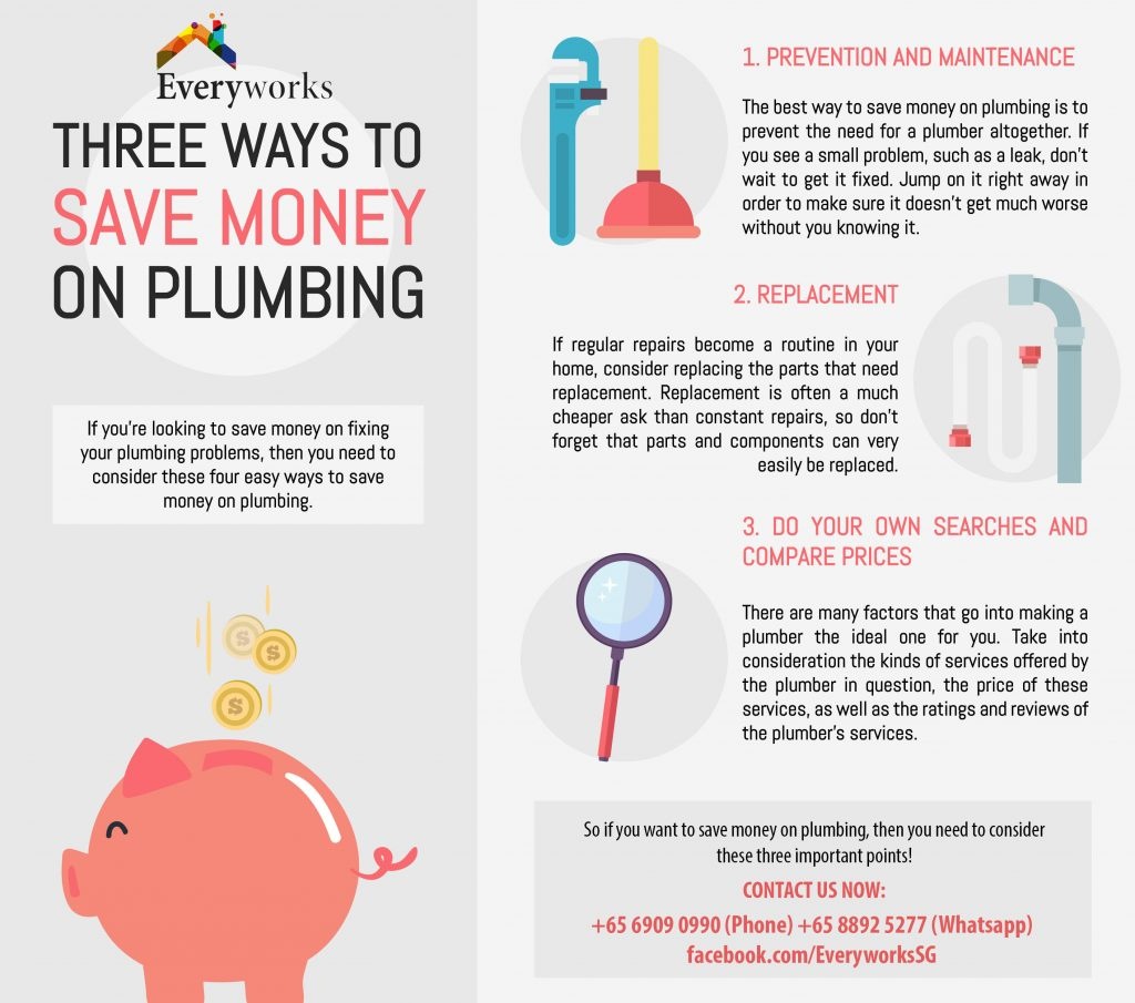 ways-to-save-money-on-plumbing-services-everyworks-singapore