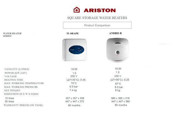 Ariston AN2RS15L Storage Water Heater AN15R