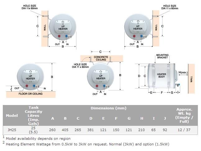 Joven Storage Water Heater 25L - JH25