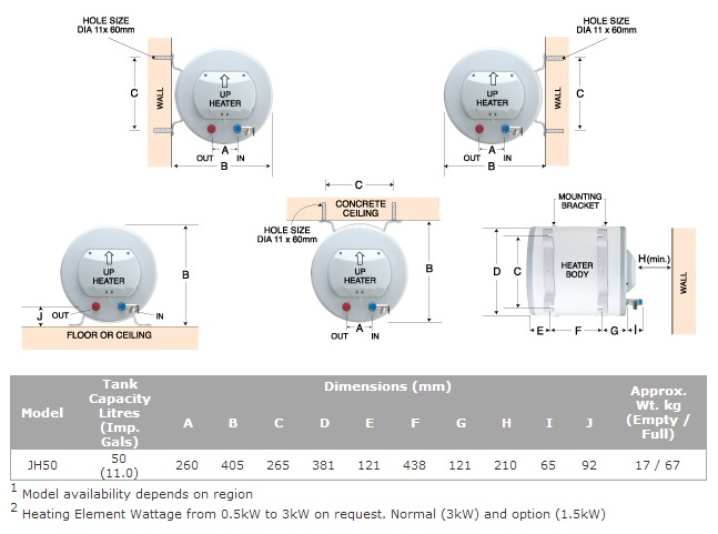 Joven Storage Water Heater 50L - JH50